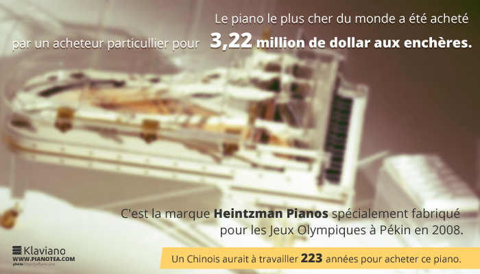 Le piano le plus cher du monde a été acheté par un acheteur particullier pour 3,22 million de dollar aux enchères. C'est la marque Heintzman Pianos spécialement fabriqué pour les Jeux Olympiques à Pékin en 2008.