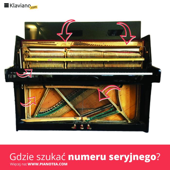 pianino przód