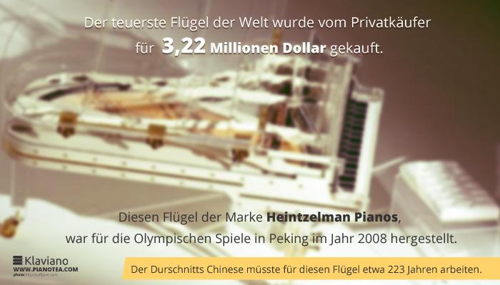 Der teuerste Flügel der Welt wurde vom Privatkäufer für 3,22 Millionen Dollar gekauft. Diesen Flügel der Marke Heintzelman Pianos, war für die Olympischen Spiele in Peking im Jahr 2008 hergestellt.